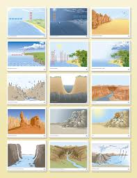 Montessori Elementary Charts The Functional Geography Charts In Conjunction With The