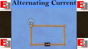 alternating current animation. alternating current [animation] animation