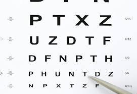 Reading Chart Optometry Visual Illusion Could Help You Read Smaller Font