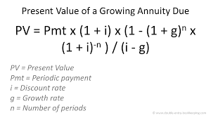 Present Value Of A Growing Annuity Due Formula Double