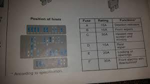 peugeot 206 fuse box diagram diagram Cc Fuse Box Diagram Ford Fuse Box Diagram