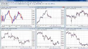 Free Forex Charts Use This Free Forex Charting Software