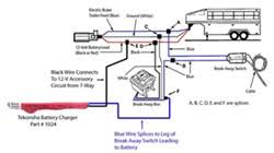 bargman wiring diagram wiring diagram esco breakaway switch wiring diagrams discover your on bargman diagram