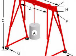2 ton gantry crane plans. tri-adjustable gantry crane: 1/2 - 10 tons 2 ton crane plans r