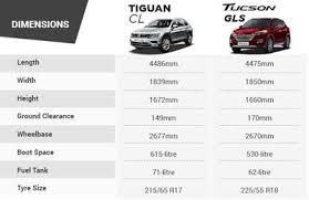 Volkswagen Tiguan Cargo Space New 2018