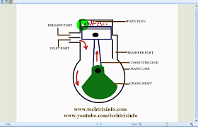 animation how two stroke engine works ✔ animation how two stroke engine works ✔