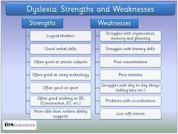 Good Answers For Strengths And Weaknesses Employee Strengths Weaknesses Tsuki Infini Com