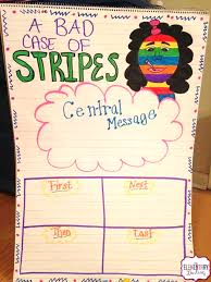 5 W S Anchor Chart A Bad Case Of The Stripes The Elementary Darling