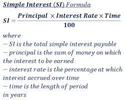Simple Interest Si Calculator