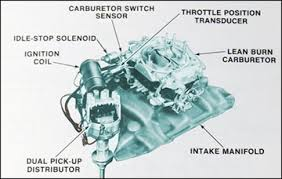 the chrysler lean burn engine control system mopar a body wiring harness at 1976 Mopar Engine Wiring Harness