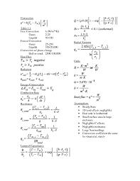 fluid mechanics cheat sheet all of fluid mechanics on one sheet remember when math was