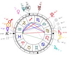 Astrology And Natal Chart Of Mena Suvari Born On 1979 02 13