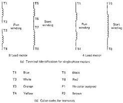 terminal identification synchronous motor at Weg Single Phase Motor Wiring Diagram With Start Run Capacitor