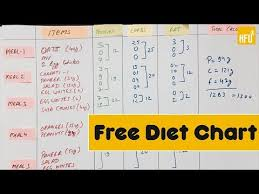 Low Fat Diet Chart In Hindi Diet Chart For Lose Fat Lose 4 Kg Fat In A Month In Hindi