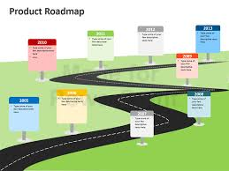 Roadmap Powerpoint Template Free Free Roadmap Templates Fitfloptw
