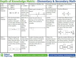 Depth Of Knowledge Chart Pdf Depth Of Knowledge Matrix Elementary Secondary Math