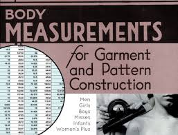 How To Create A Size Chart Standard Body Measurements How To Create Your Own Size