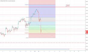Spy Stock Price And Chart Amex Spy Tradingview India