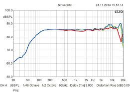 kef ls50 frequency response. click the image to open in full size. kef ls50 frequency response n