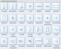 basic electrical symbols electrical engineering pics para la powerful but easy to use electrical design software help create professional looking electrical diagrams based on standard electrical symbols