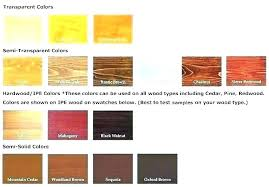 Ready Seal Color Chart Best Exterior Wood Stain Black Lowes For Door Nesammim Info