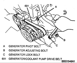 1996 geo prizm alternator belt replacement vehiclepad 1992 geo 1996 geo prizm serpentine belt engine mechanical problem 1996 geo