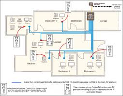 wiring diagram guidelines wiring image wiring diagram house wiring guidelines the wiring diagram on wiring diagram guidelines