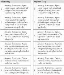 gre essays examples gre issue essay random essay gre essay  sample essays gre essay sample gre example essays gre essays examples