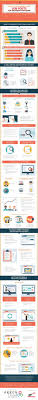 1100 Best Employment Tips Images On Pinterest Career Advice