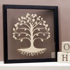 on personalised wall art family tree with traditional floating personalised family tree wall art urban twist