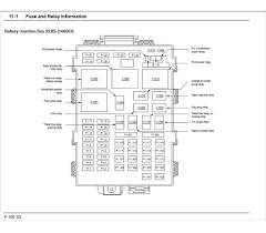 2003 ford f150 fuse box layout discernir net 2011 ford f150 fuse diagram at 2005 Ford F150 Fuse Box Layout