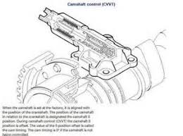 similiar volvo s80 t6 engine diagram keywords 2004 volvo xc90 serpentine belt diagram further volvo s80 2 9