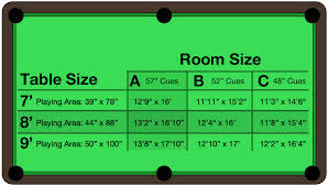 Pool Table Sizes Chart Pool Table Room Dimensions Chart Outlines The Minimum