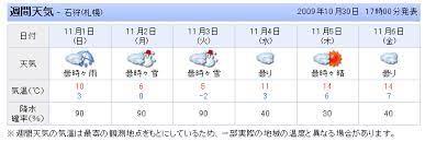 天気 予報 札幌