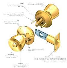 door lock parts.  Lock Door Lock Parts Hardware Names Locks Part Excellent  Handle Ideas Best   Intended Door Lock Parts A