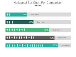 How To Make A Horizontal Bar Chart In Excel Horizontal Bar Chart For Comparison Powerpoint Slide Ideas