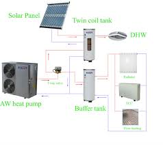 wiring diagram electric furnace on wiring images free download Wesco Furnace Wiring Diagram wiring diagram electric furnace on wiring diagram electric furnace 15 old furnace wiring diagram how to install an electric furnace in a mobile home wesco furnace wiring diagram