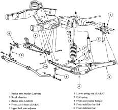 1979 Ford Repair Shop Manual Original F100 F350 Pickup Bronco in addition  in addition How to replace the sway bar bushings on a 2006 Ford F350   YouTube in addition Front Outer Tie Rod Ends   Moog Problem Solver further U Joint Replacement Kit   1979 Ford F 350 4WD   MOOG together with How To Install Replace Front Stabilizer Bar Link Ford F150 moreover The Dana 44 Front Axle in addition  together with  as well  moreover 95 f250 steering links   Ford Truck Enthusiasts Forums. on 1979 ford f 350 suspension diagram