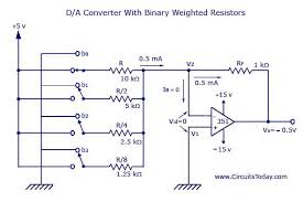 block diagram of analog to digital converter ireleast info block diagram of analog to digital converter the wiring diagram wiring block