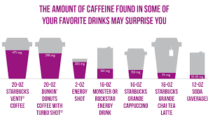 However, assuming that your standard serving size is an 8 oz. Need A Caffeine Break Here S How To Stay Alert All Day Without It Campuswell