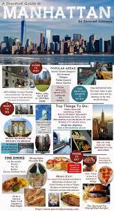 Art Bag Nyc Best 25 New York City Ideas On Pinterest New York City Travel