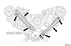 how to set timing marks on ford l caution do not turn the engine over the camshaft positioning tool or damage to the camshaft sprocket or the bolt occur