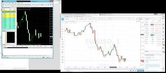 Mt4 Charting Platform My Broker Mt4 And My Charting Software Showing Me Two