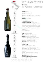 Wine Serving Temperature Chart Red Wine Storage Temperature Seotutorials Club