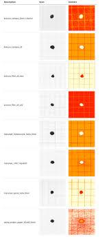 Quantifying Graph Paper Quality Revisited Mason Simon