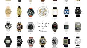 A Chronological Compendium Of Watches From Pop Chart Lab
