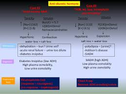 Siadh Vs Diabetes Insipidus Chart Electrolyte Balance In Critically Ill Patients