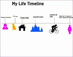 Career Timeline Template. Sample Career Timeline Timeline Templates ...