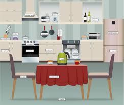 Mobile Kitchen Equipment Kitchen Equipment Tools Ideas Designs Mobile Al English Idolza