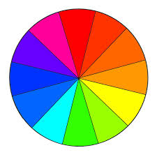 You can then use your saved color themes, in adobe products (photoshop, illustrator, fresco etc.), via adobe color theme panel or cc libraries. Color Wheel Basics Weallsew